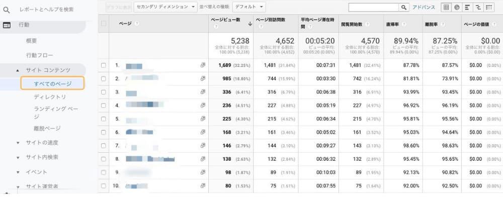 グーグルアナリティクスの記事ごとのアクセスを確認する方法