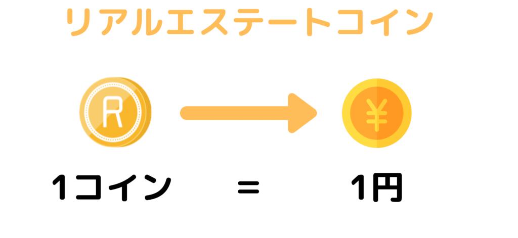 Rimple(リンプル)のリアルエステートコイン